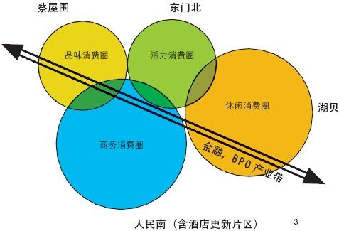 城市空间结构