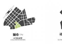 奥雅中标金茂青岛西海岸创新科技城景观设计